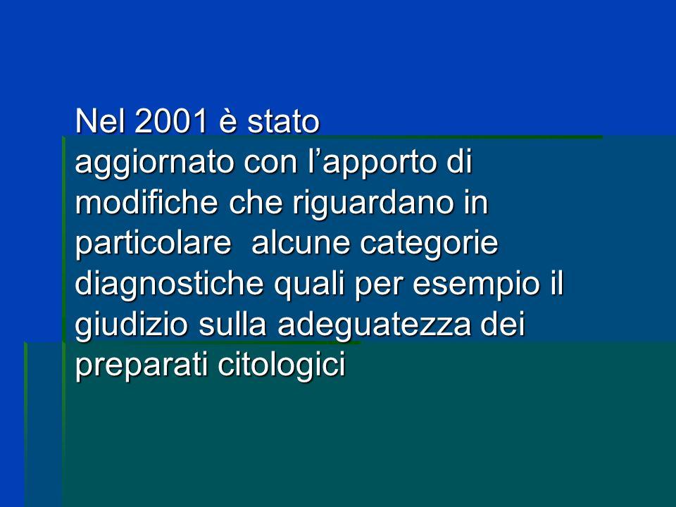 Nel 2001 è stato aggiornato con lapporto di modifiche che riguardano in particolare alcune categorie diagnostiche quali per esempio il giudizio sulla