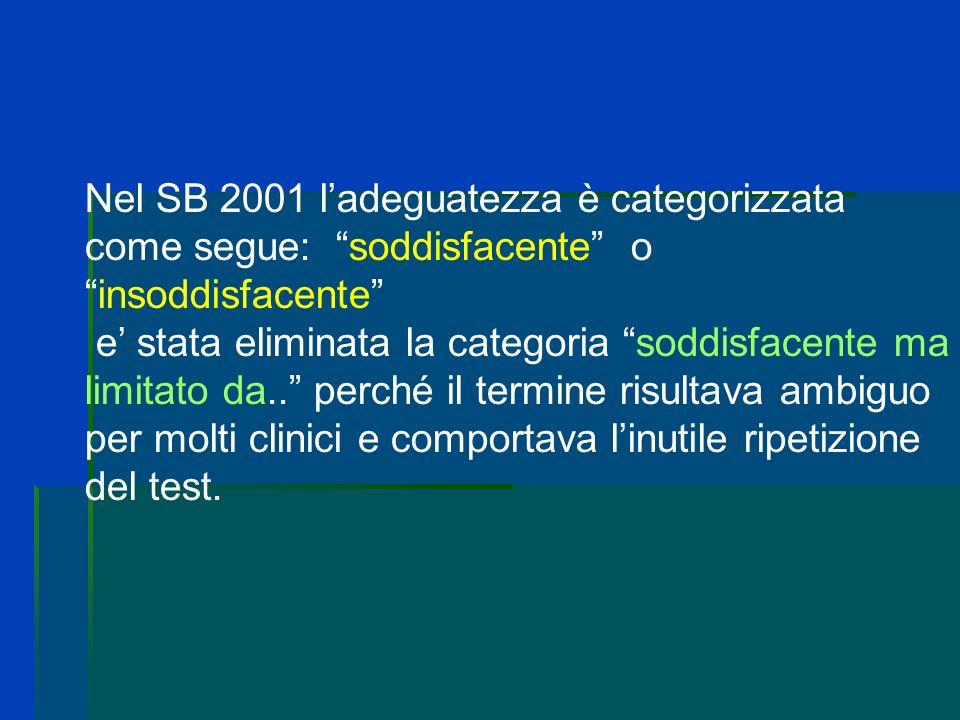 Nel SB 2001 ladeguatezza è categorizzata come segue: soddisfacente oinsoddisfacente e stata eliminata la categoria soddisfacente ma limitato da.. perc