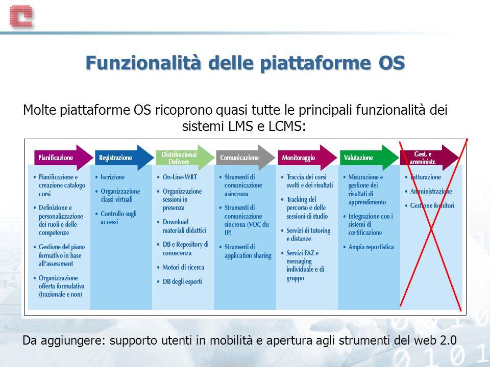 Funzionalità delle piattaforme OS Molte piattaforme OS ricoprono quasi tutte le principali funzionalità dei sistemi LMS e LCMS: Da aggiungere: supporto utenti in mobilità e apertura agli strumenti del web 2.0