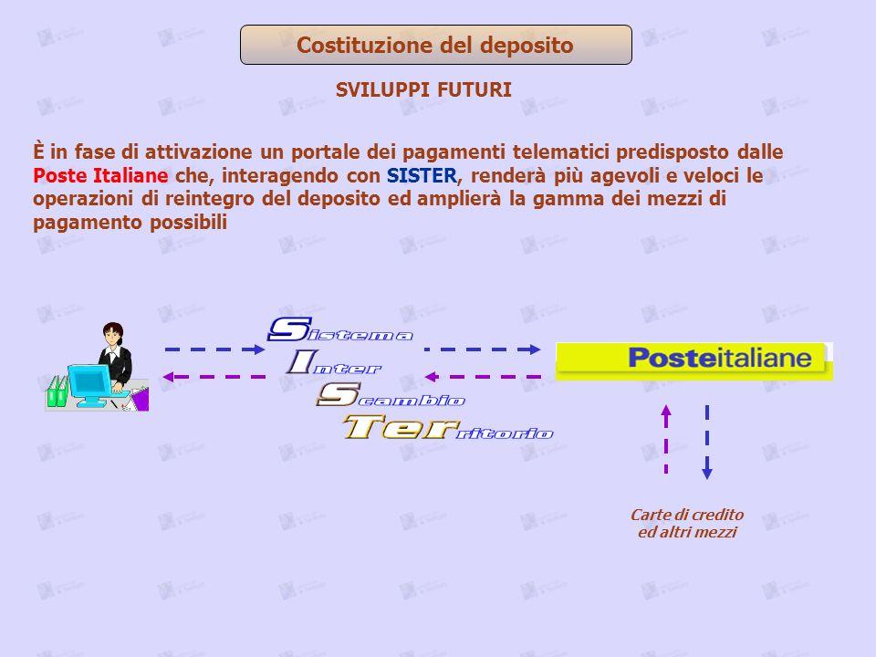 Costituzione del deposito SVILUPPI FUTURI È in fase di attivazione un portale dei pagamenti telematici predisposto dalle Poste Italiane che, interagen