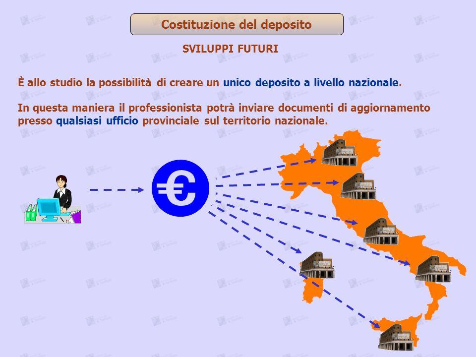 Costituzione del deposito SVILUPPI FUTURI È allo studio la possibilità di creare un unico deposito a livello nazionale. In questa maniera il professio