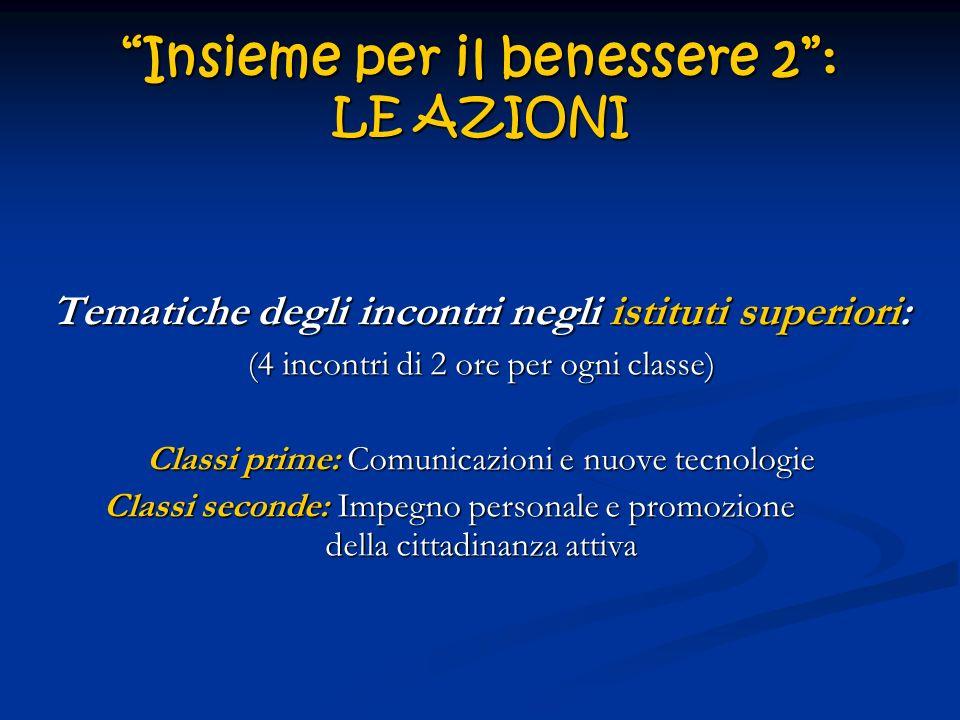 Insieme per il benessere 2: LE AZIONI Tematiche degli incontri negli istituti superiori: (4 incontri di 2 ore per ogni classe) Classi prime: Comunicaz