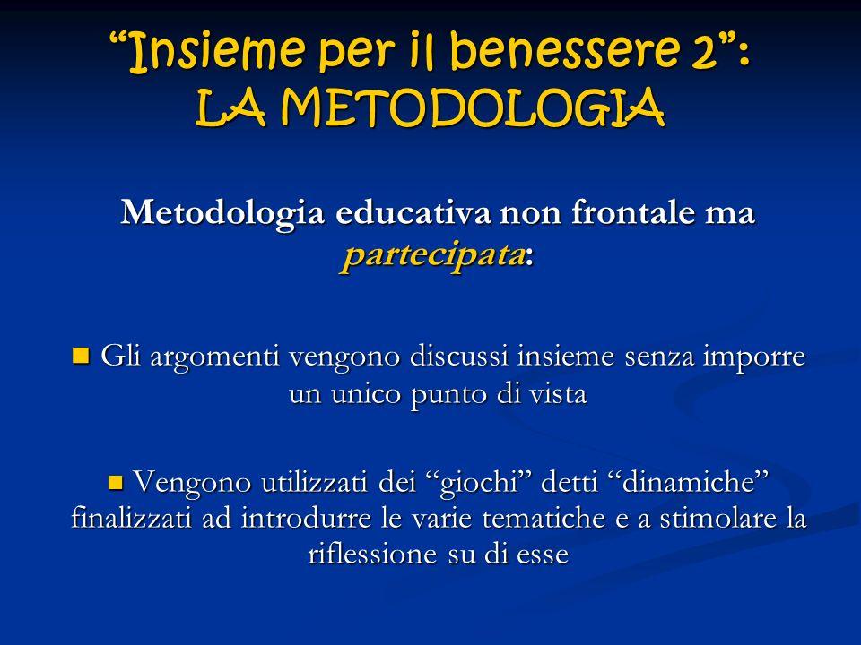 Insieme per il benessere 2: LA METODOLOGIA Metodologia educativa non frontale ma partecipata: Gli argomenti vengono discussi insieme senza imporre un