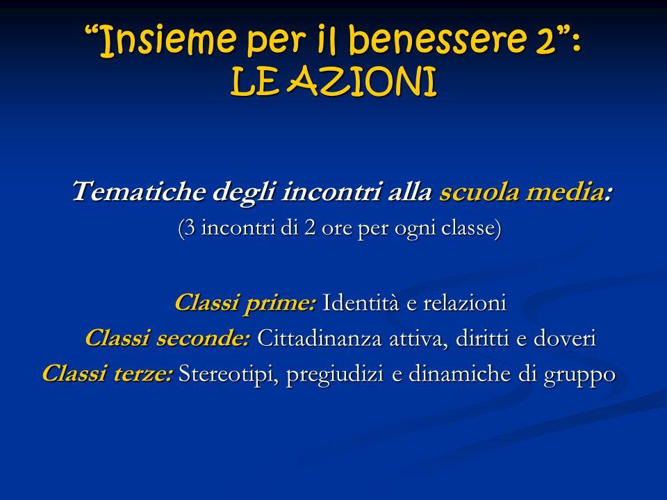 Insieme per il benessere 2: LE AZIONI Tematiche degli incontri alla scuola media: (3 incontri di 2 ore per ogni classe) Classi prime: Identità e relaz