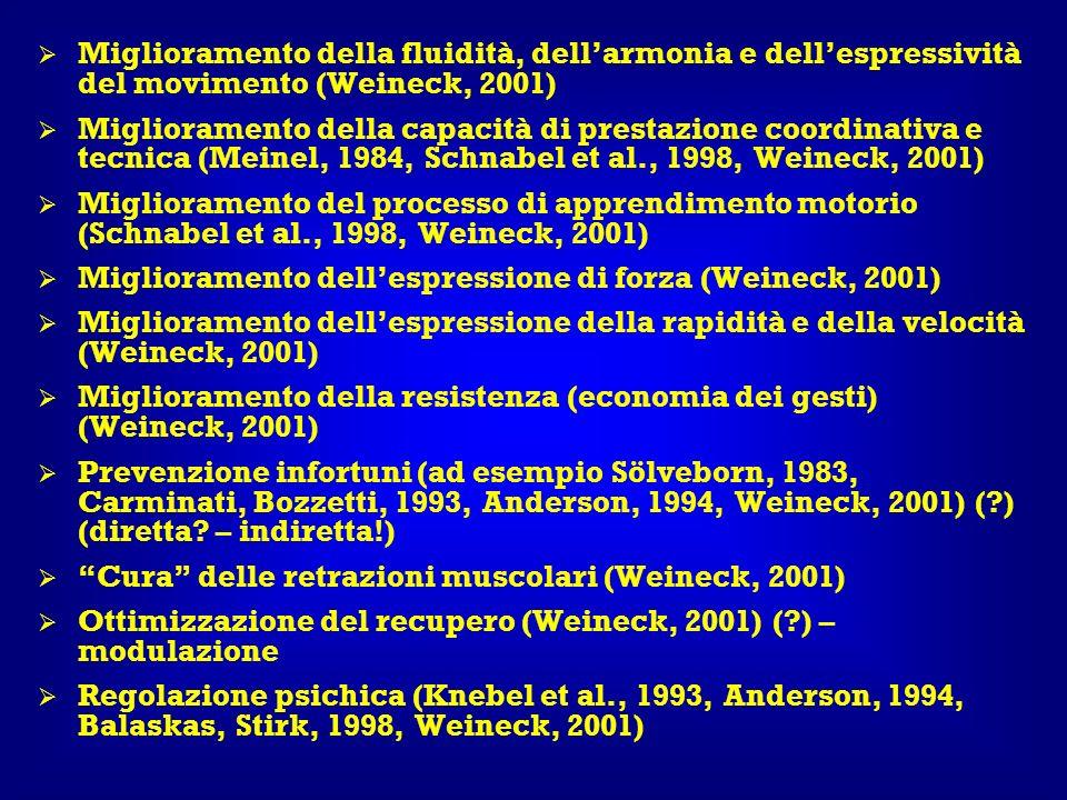 Miglioramento della fluidità, dellarmonia e dellespressività del movimento (Weineck, 2001) Miglioramento della capacità di prestazione coordinativa e