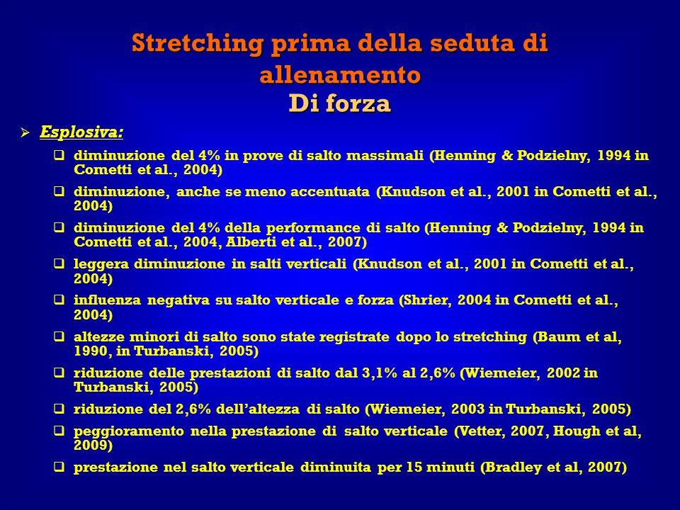 Stretching prima della seduta di allenamento Di forza Esplosiva: diminuzione del 4% in prove di salto massimali (Henning & Podzielny, 1994 in Cometti