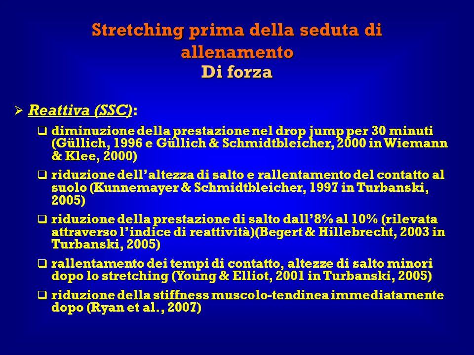 Stretching prima della seduta di allenamento Di forza Reattiva (SSC): diminuzione della prestazione nel drop jump per 30 minuti (Güllich, 1996 e Gülli