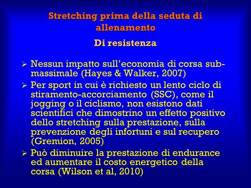 Di resistenza Nessun impatto sulleconomia di corsa sub- massimale (Hayes & Walker, 2007) Per sport in cui è richiesto un lento ciclo di stiramento-acc
