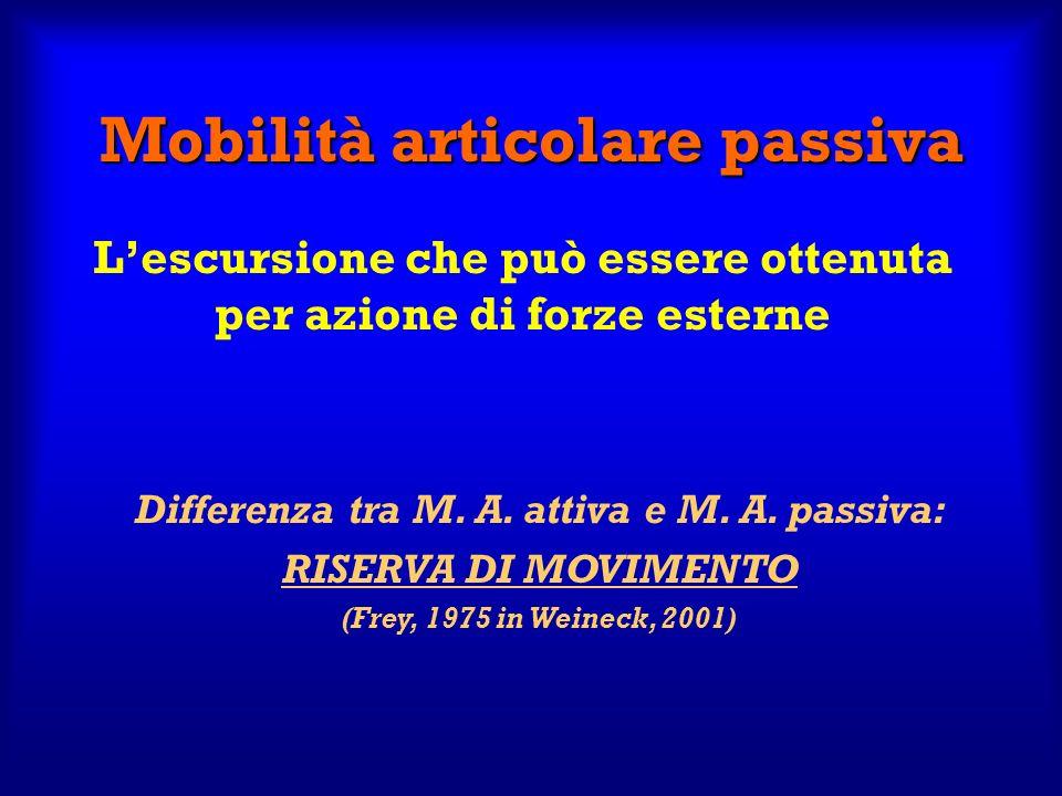 Mobilità articolare passiva Lescursione che può essere ottenuta per azione di forze esterne Differenza tra M. A. attiva e M. A. passiva: RISERVA DI MO