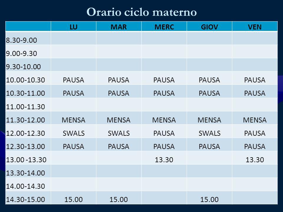 Orario ciclo materno LUMARMERCGIOVVEN 8.30-9.00 9.00-9.30 9.30-10.00 10.00-10.30PAUSA 10.30-11.00PAUSA 11.00-11.30 11.30-12.00MENSA 12.00-12.30SWALS PAUSASWALSPAUSA 12.30-13.00PAUSA 13.00 -13.30 13.30 13.30-14.00 14.00-14.30 14.30-15.0015.00