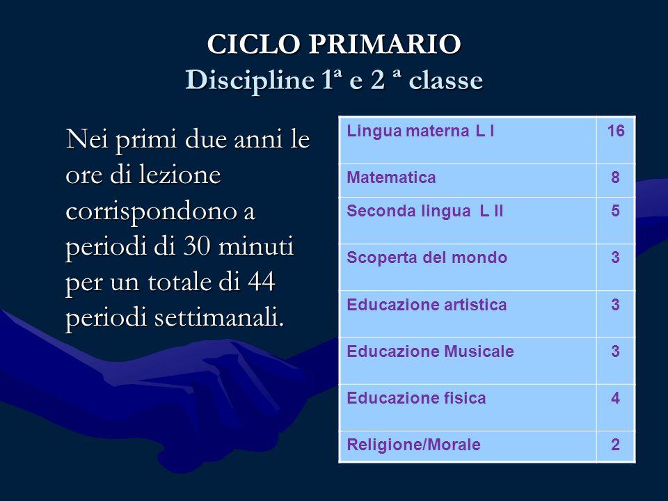 CICLO PRIMARIO Discipline 1ª e 2 ª classe Nei primi due anni le ore di lezione corrispondono a periodi di 30 minuti per un totale di 44 periodi settimanali.