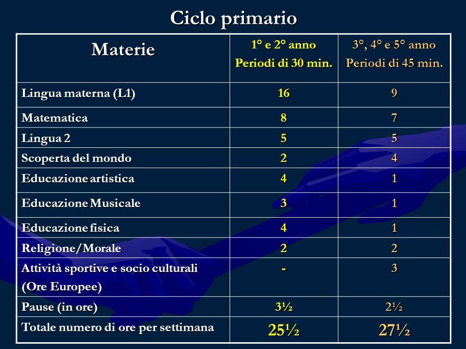 Ciclo primario Materie 1° e 2° anno Periodi di 30 min.
