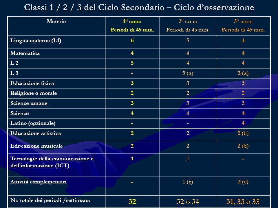 Classi 1 / 2 / 3 del Ciclo Secondario – Ciclo dosservazione Materie1° anno Periodi di 45 min.