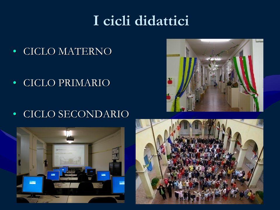 CICLO MATERNOCICLO MATERNO CICLO PRIMARIOCICLO PRIMARIO CICLO SECONDARIOCICLO SECONDARIO I cicli didattici