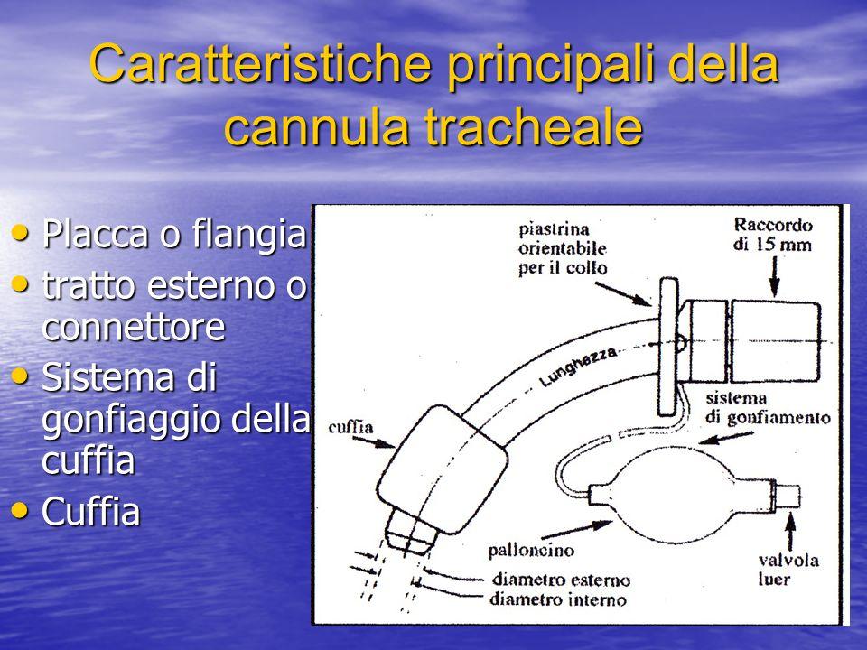 Caratteristiche principali della cannula tracheale Placca o flangia Placca o flangia tratto esterno o connettore tratto esterno o connettore Sistema di gonfiaggio della cuffia Sistema di gonfiaggio della cuffia Cuffia Cuffia