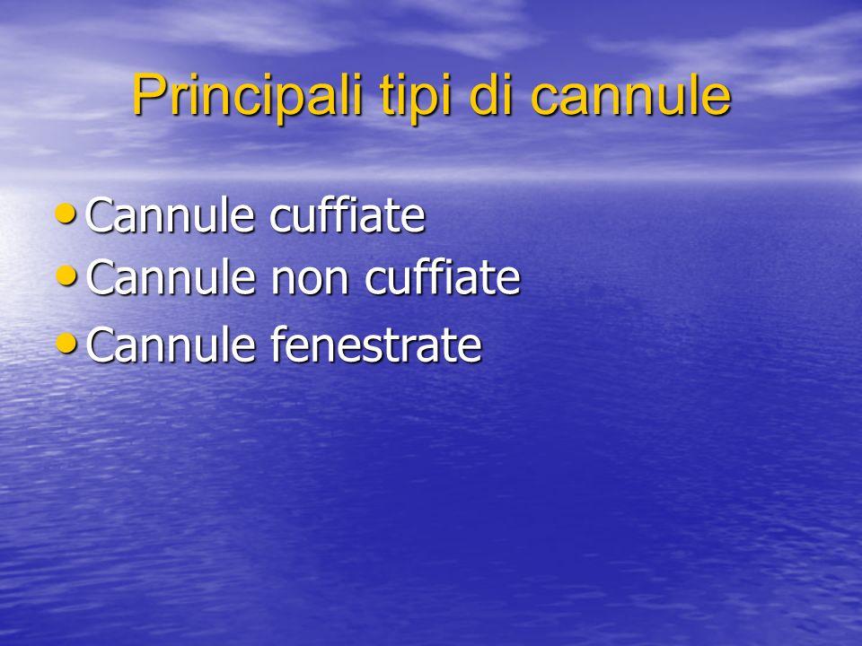 Principali tipi di cannule Cannule cuffiate Cannule cuffiate Cannule non cuffiate Cannule non cuffiate Cannule fenestrate Cannule fenestrate