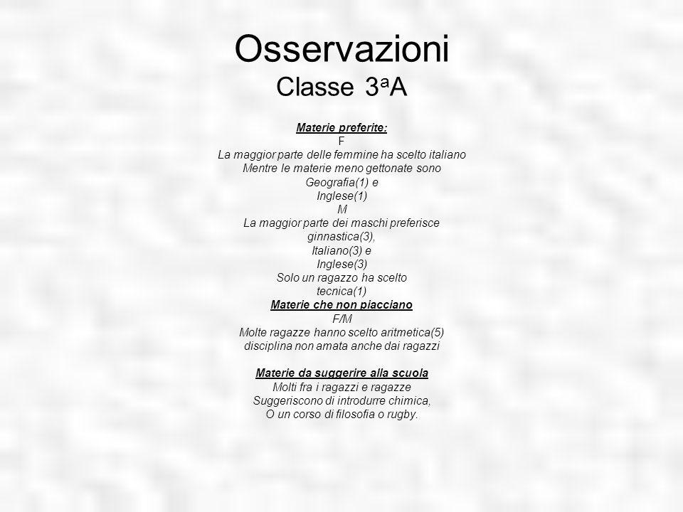 Osservazioni Classe 3 a A Materie preferite: F La maggior parte delle femmine ha scelto italiano Mentre le materie meno gettonate sono Geografia(1) e