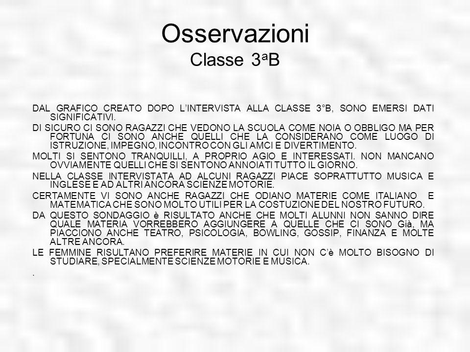 Osservazioni Classe 3 a B DAL GRAFICO CREATO DOPO LINTERVISTA ALLA CLASSE 3°B, SONO EMERSI DATI SIGNIFICATIVI. DI SICURO CI SONO RAGAZZI CHE VEDONO LA