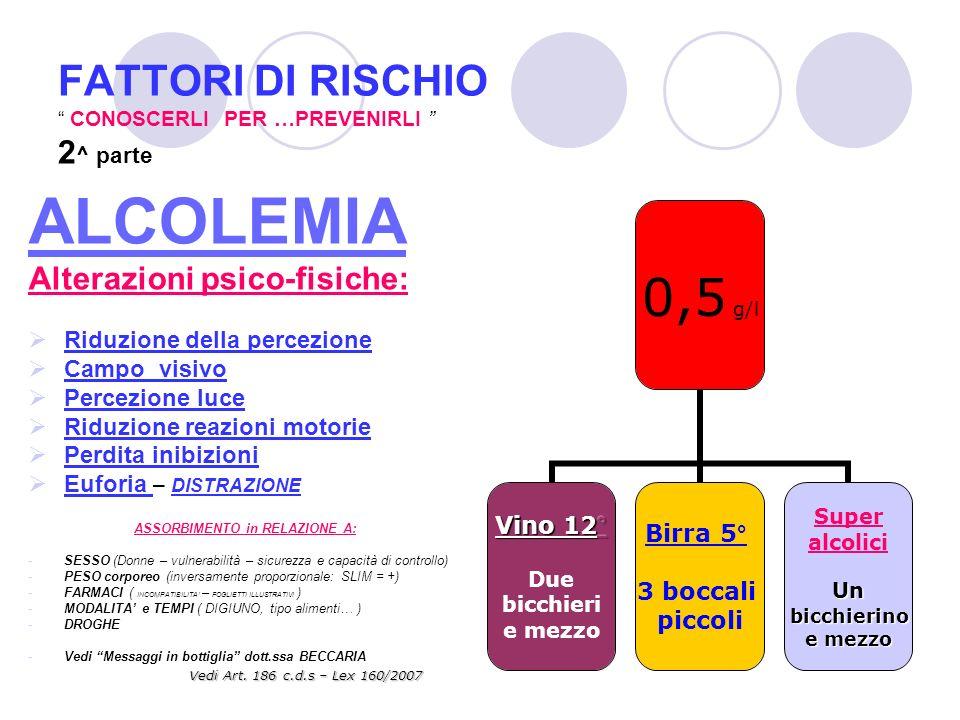 FATTORI DI RISCHIO CONOSCERLI PER …PREVENIRLI 3 ^ parte ALCOLEMIA Alterazioni : DIFFICOLTA di CONCENTRAZIONE PERDITA CAPACITA di PERCEZIONE DEL RISCHIO Raddoppio tempi di reazione CAMPO VISIVO PERCEZIONE LUCE ( PUPILLA ) 0,8 g/l Vino 12° Tre bicchieri e mezzo Birra 5° 2 boccali grandi Super alcolicitre bicchierini bicchierini Vedi Art.
