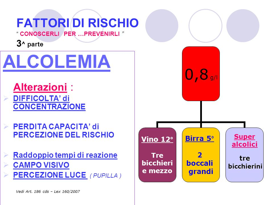FATTORI DI RISCHIO CONOSCERLI PER …PREVENIRLI 4 ^ parte ALCOLEMIA Alterazioni: ALLUCINAZIONI CAPACITA COGNITIVE Alterazione della realtà RIFLESSI RALLENTATI REAZIONI MOTORIE CAMPO VISIVO PERCEZIONE LUCE (GALLERIE – CITTA – TANGENZIALI …) 1,5 g/l Birra 5° tre boccali grandi Super alcoliciquattro bicchierini bicchierini Vedi Art.