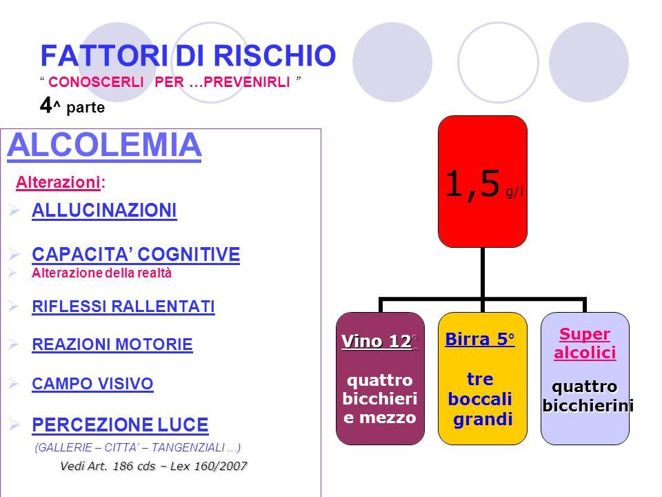 FATTORI DI RISCHIO CONOSCERLI PER …PREVENIRLI 5 ^ parte DISTRAZIONE Art.