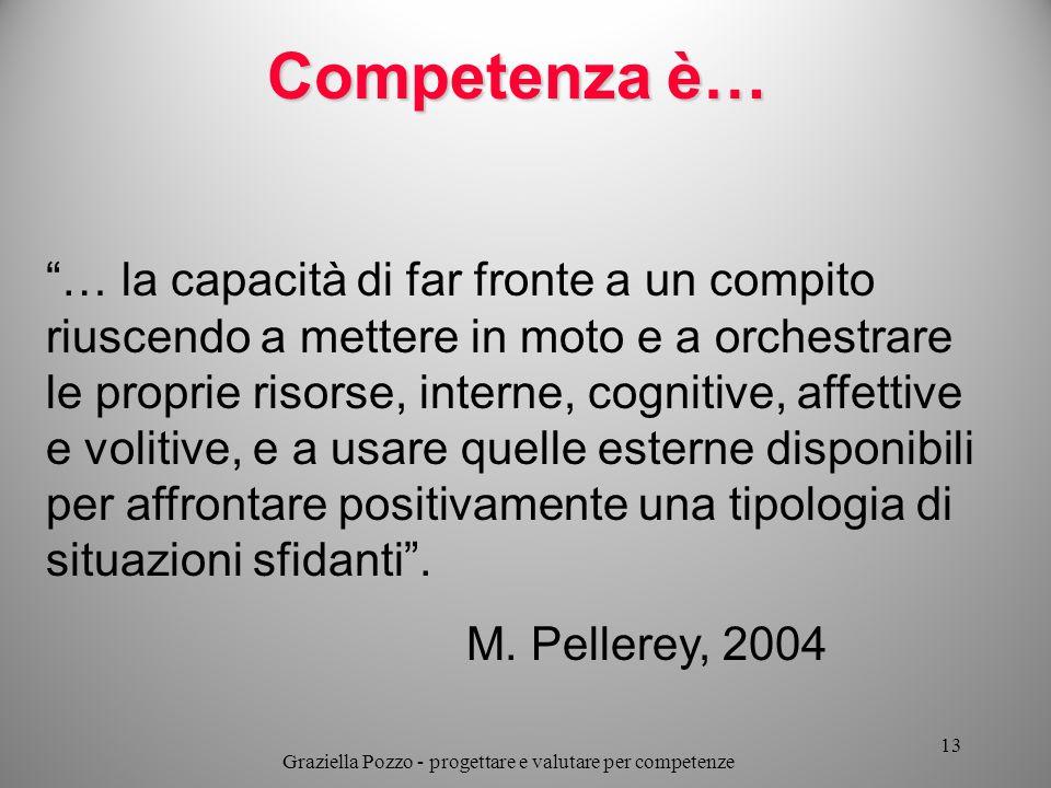 Competenza è… … la capacità di far fronte a un compito riuscendo a mettere in moto e a orchestrare le proprie risorse, interne, cognitive, affettive e