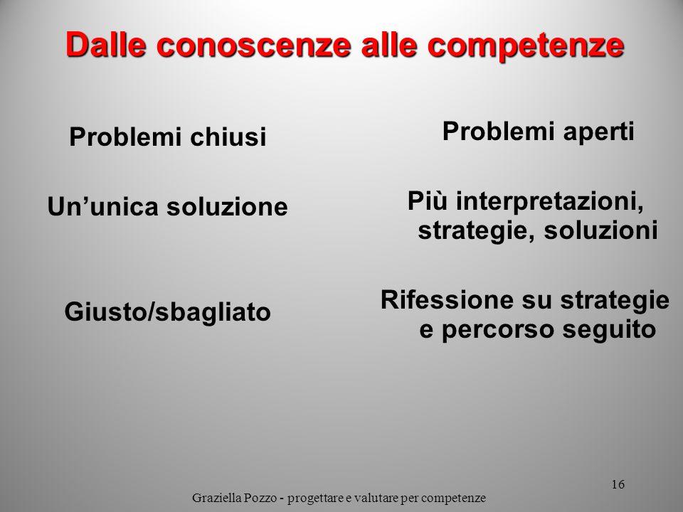 Dalle conoscenze alle competenze Problemi chiusi Ununica soluzione Giusto/sbagliato Problemi aperti Più interpretazioni, strategie, soluzioni Rifessio