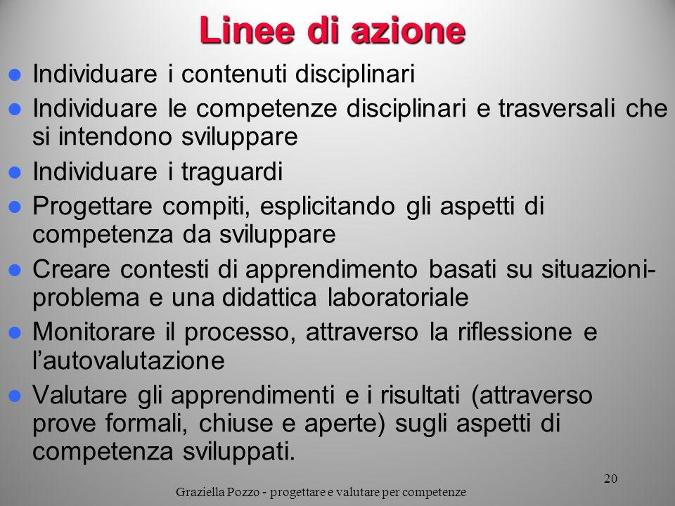 Linee di azione Individuare i contenuti disciplinari Individuare le competenze disciplinari e trasversali che si intendono sviluppare Individuare i tr