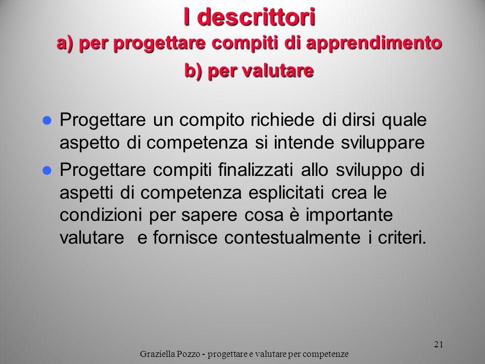 I descrittori a) per progettare compiti di apprendimento b) per valutare Progettare un compito richiede di dirsi quale aspetto di competenza si intend