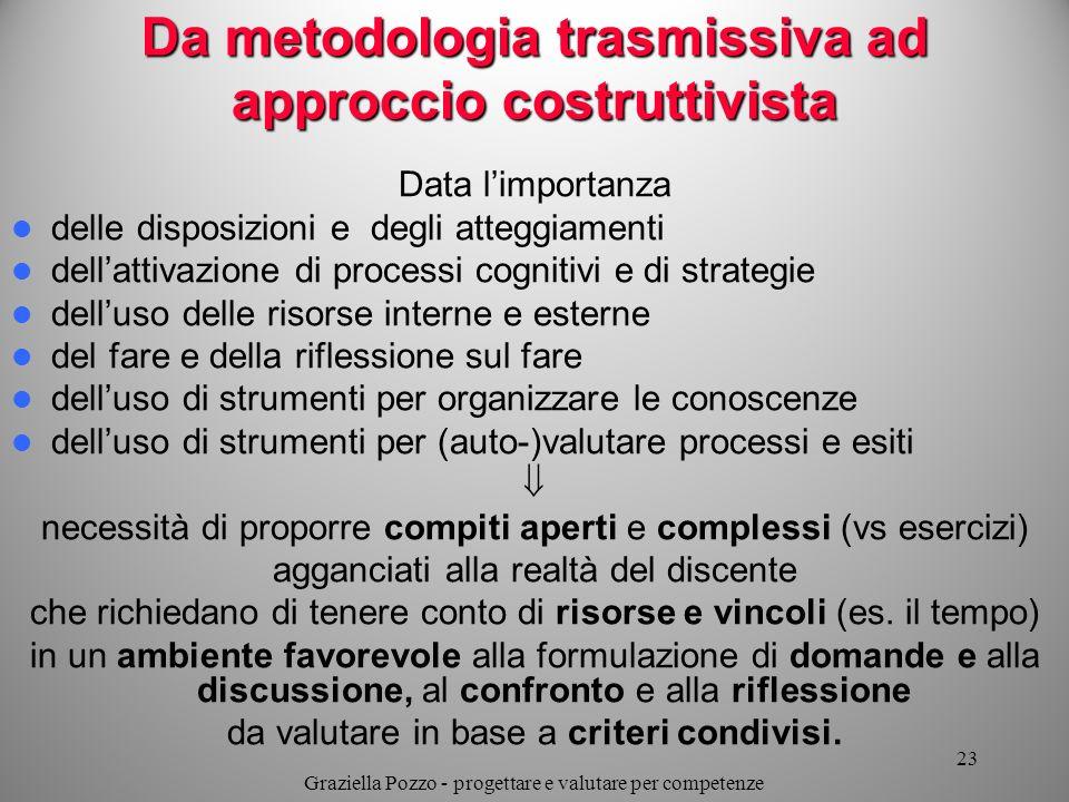 Da metodologia trasmissiva ad approccio costruttivista Data limportanza delle disposizioni e degli atteggiamenti dellattivazione di processi cognitivi