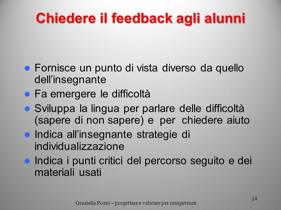 Chiedere il feedback agli alunni Fornisce un punto di vista diverso da quello dellinsegnante Fa emergere le difficoltà Sviluppa la lingua per parlare