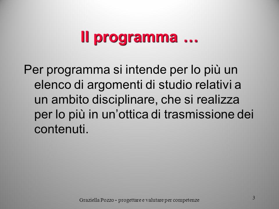 Il programma … Per programma si intende per lo più un elenco di argomenti di studio relativi a un ambito disciplinare, che si realizza per lo più in u