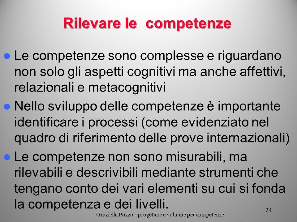 Rilevare le competenze Le competenze sono complesse e riguardano non solo gli aspetti cognitivi ma anche affettivi, relazionali e metacognitivi Nello