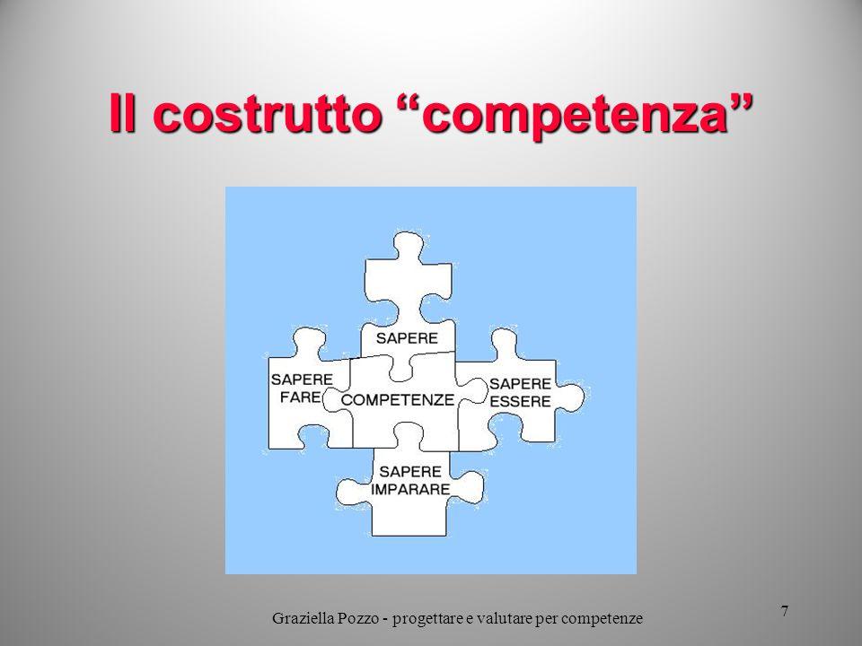 Il costrutto competenza 7 Graziella Pozzo - progettare e valutare per competenze