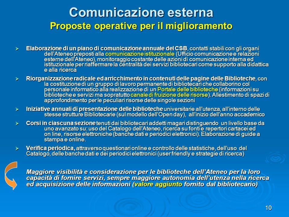 10 Comunicazione esterna Proposte operative per il miglioramento Elaborazione di un piano di comunicazione annuale del CSB, contatti stabili con gli o