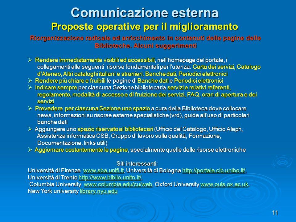 11 Comunicazione esterna Proposte operative per il miglioramento Riorganizzazione radicale ed arricchimento in contenuti delle pagine delle Bibliotech