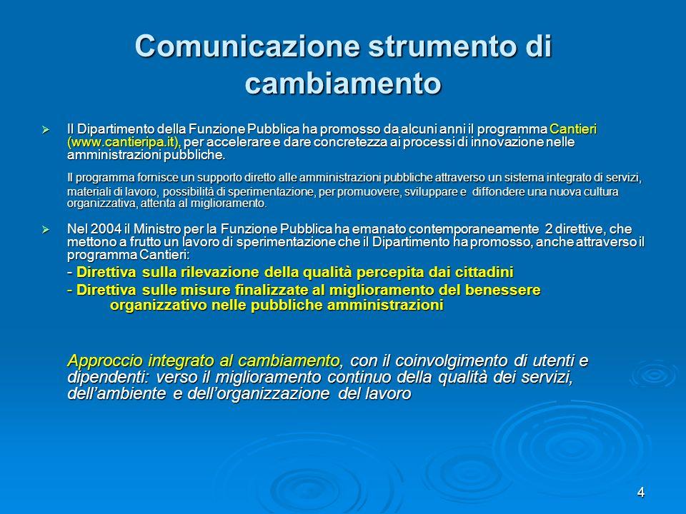 4 Comunicazione strumento di cambiamento Il Dipartimento della Funzione Pubblica ha promosso da alcuni anni il programma Cantieri (www.cantieripa.it),