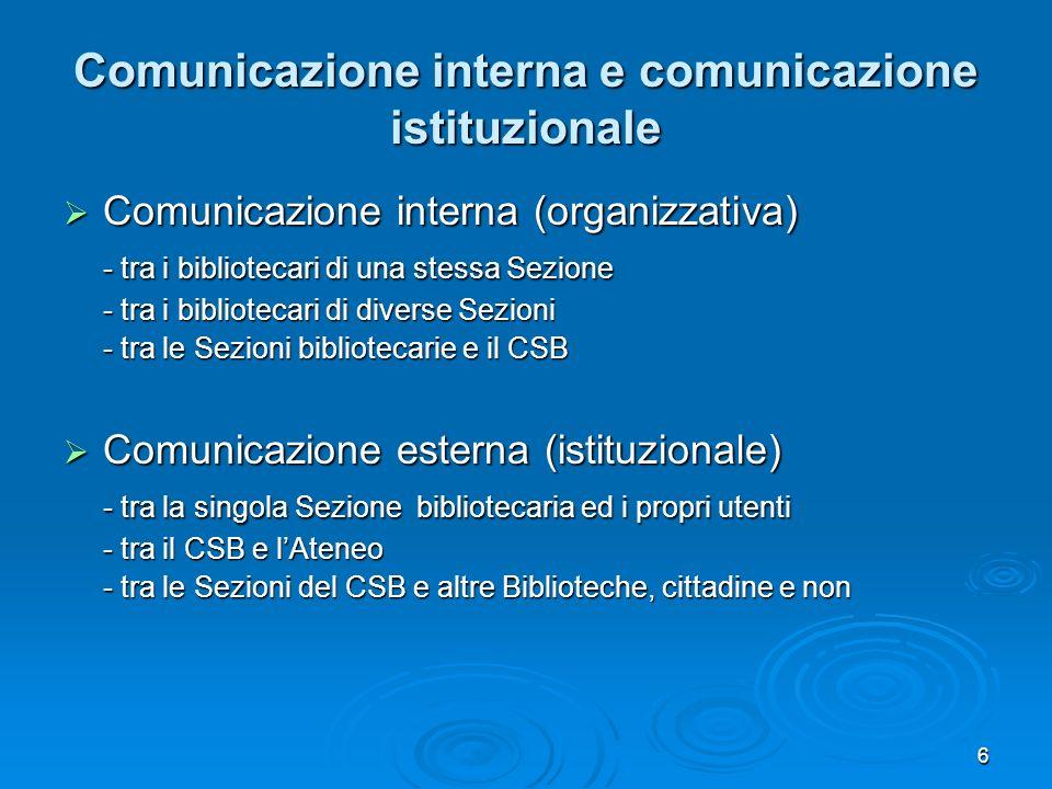 6 Comunicazione interna e comunicazione istituzionale Comunicazione interna (organizzativa) Comunicazione interna (organizzativa) - tra i bibliotecari