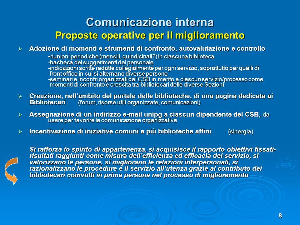 8 Comunicazione interna Proposte operative per il miglioramento Adozione di momenti e strumenti di confronto, autovalutazione e controllo Adozione di