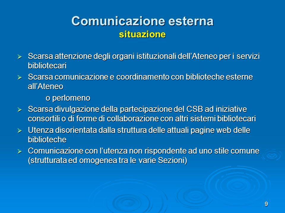 9 Comunicazione esterna situazione Scarsa attenzione degli organi istituzionali dellAteneo per i servizi bibliotecari Scarsa attenzione degli organi i