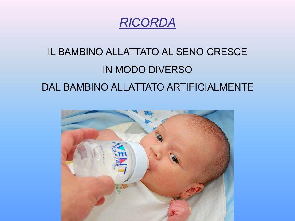 RICORDA IL BAMBINO ALLATTATO AL SENO CRESCE IN MODO DIVERSO DAL BAMBINO ALLATTATO ARTIFICIALMENTE