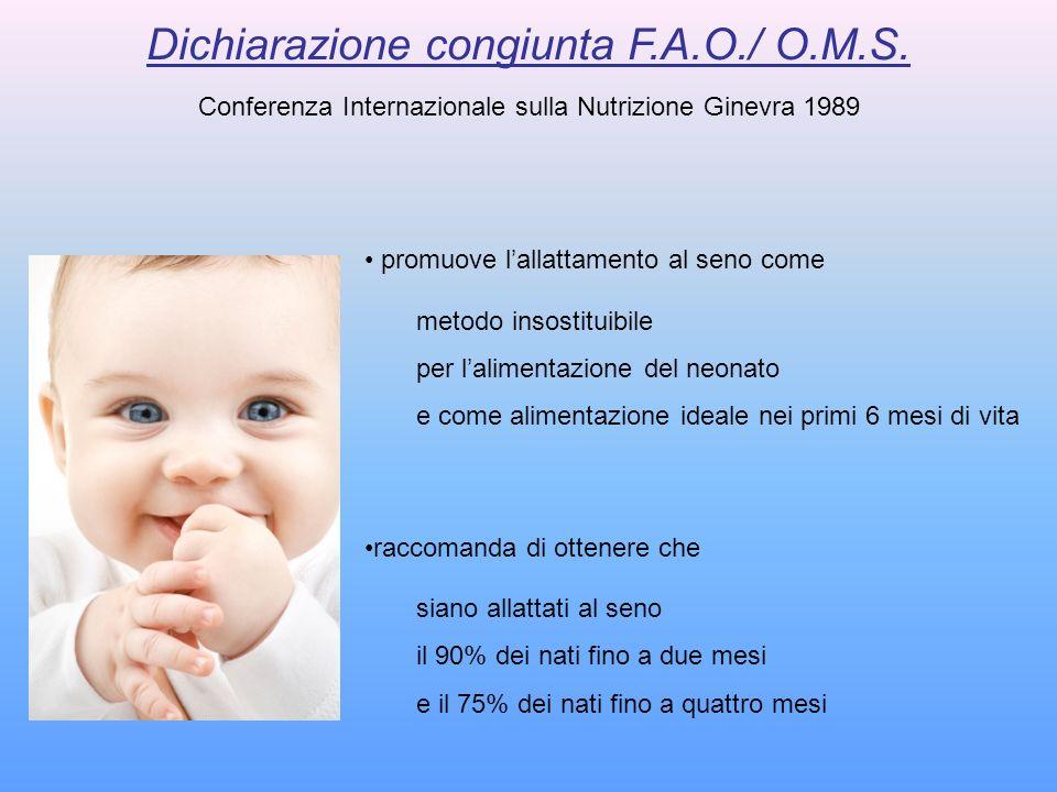 Conferenza Internazionale sulla Nutrizione Ginevra 1989 promuove lallattamento al seno come metodo insostituibile per lalimentazione del neonato e com