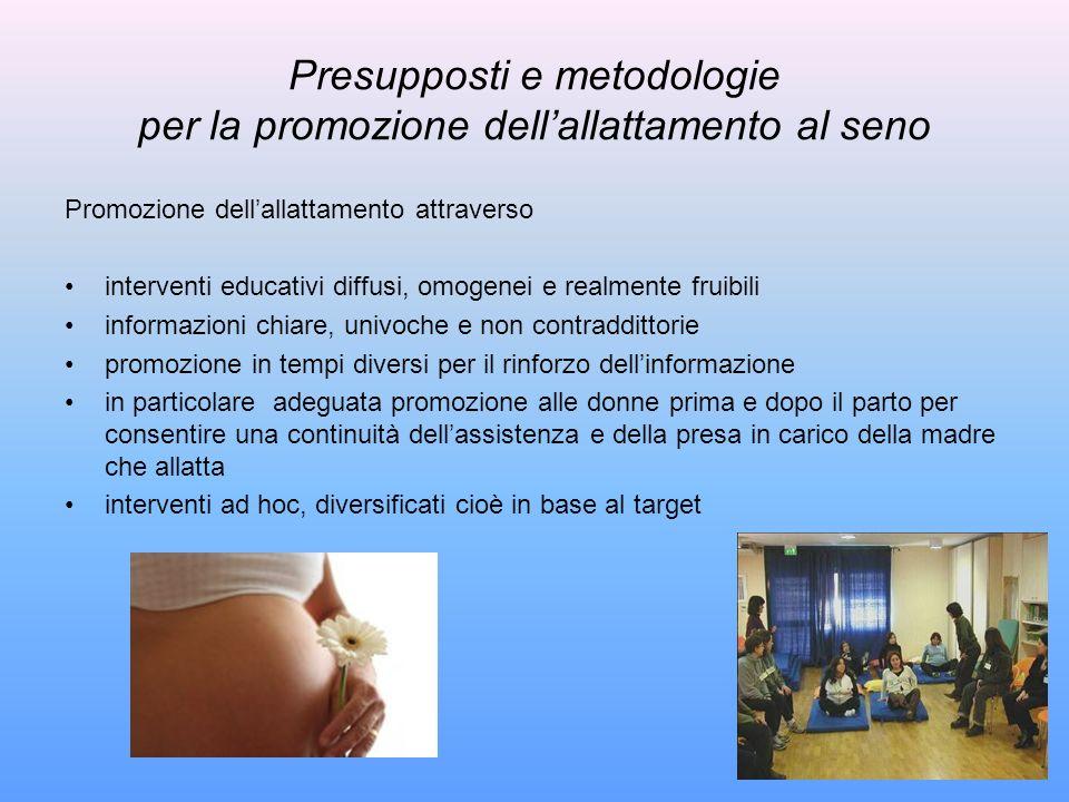 Presupposti e metodologie per la promozione dellallattamento al seno Promozione dellallattamento attraverso interventi educativi diffusi, omogenei e r
