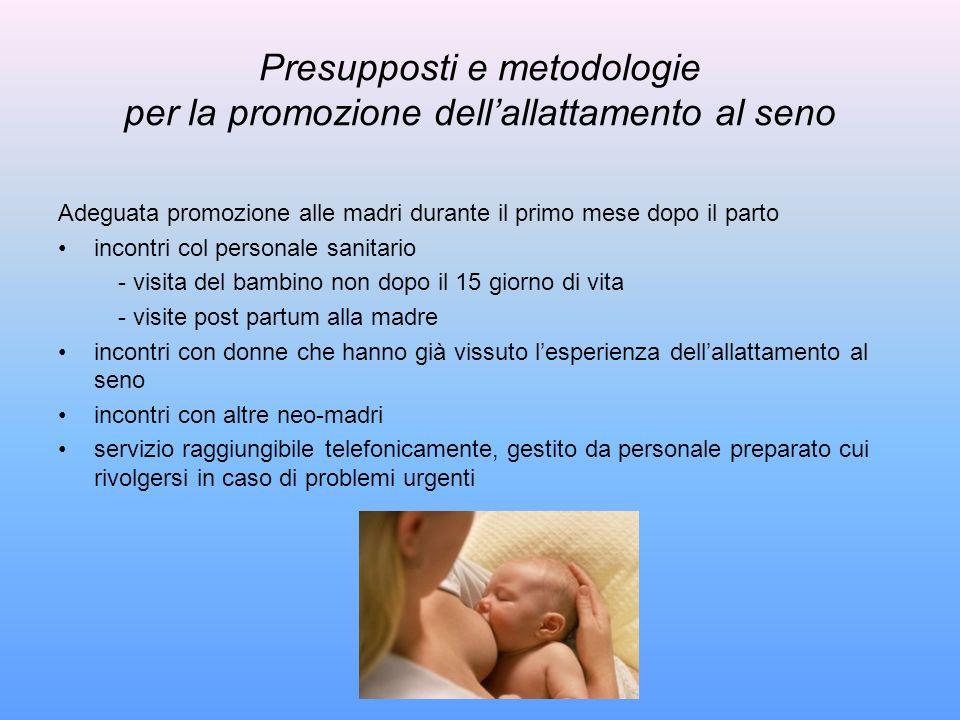 Presupposti e metodologie per la promozione dellallattamento al seno Adeguata promozione alle madri durante il primo mese dopo il parto incontri col p