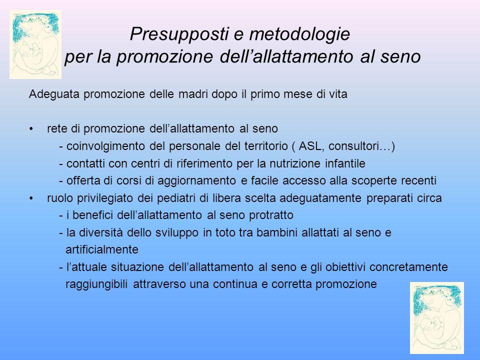 Presupposti e metodologie per la promozione dellallattamento al seno Adeguata promozione delle madri dopo il primo mese di vita rete di promozione del