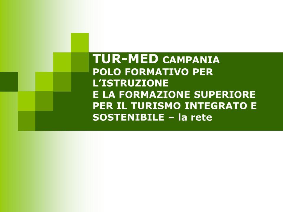 TUR-MED CAMPANIA POLO FORMATIVO PER LISTRUZIONE E LA FORMAZIONE SUPERIORE PER IL TURISMO INTEGRATO E SOSTENIBILE – la rete