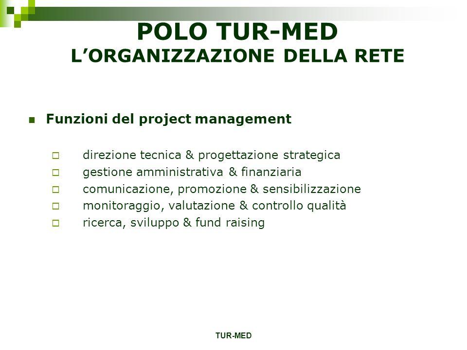 TUR-MED POLO TUR-MED LORGANIZZAZIONE DELLA RETE Funzioni del project management direzione tecnica & progettazione strategica gestione amministrativa &