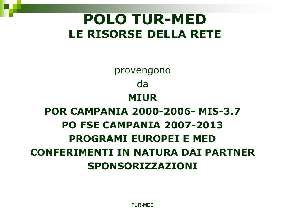 TUR-MED POLO TUR-MED LE RISORSE DELLA RETE provengono da MIUR POR CAMPANIA 2000-2006- MIS-3.7 PO FSE CAMPANIA 2007-2013 PROGRAMI EUROPEI E MED CONFERI