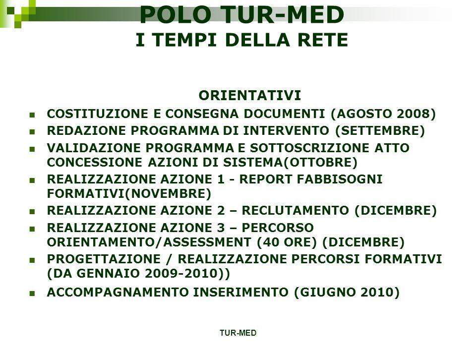 TUR-MED POLO TUR-MED I TEMPI DELLA RETE ORIENTATIVI COSTITUZIONE E CONSEGNA DOCUMENTI (AGOSTO 2008) REDAZIONE PROGRAMMA DI INTERVENTO (SETTEMBRE) VALI
