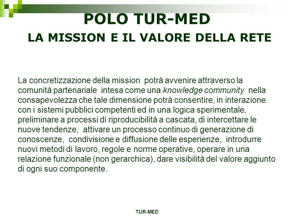 TUR-MED POLO TUR-MED LA MISSION E IL VALORE DELLA RETE La concretizzazione della mission potrà avvenire attraverso la comunità partenariale intesa com